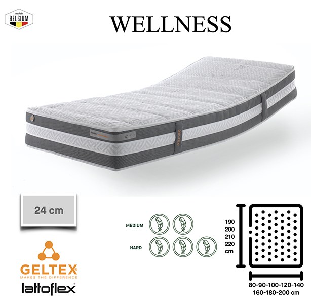Wellness Lattoflex - 6cm Comfort & 16cm Support Geltex